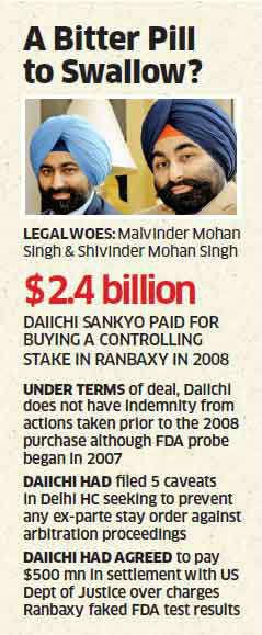 Singh brothers of Ranbaxy hid facts: Daiichi Sankyo