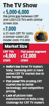 Videocon, Onida & Salora take on MNCs with bulky CRT TV models