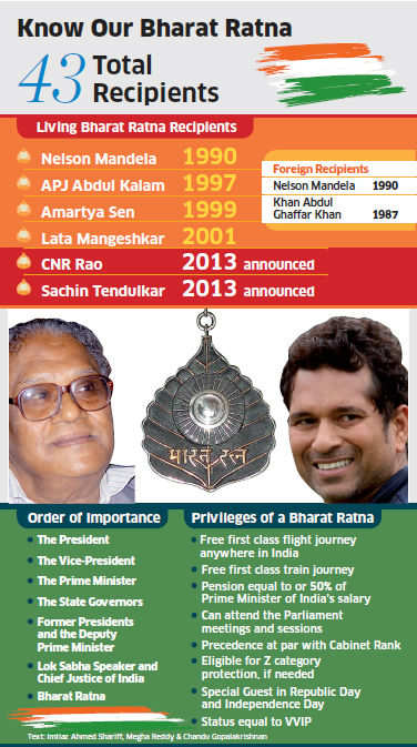 Bharat Ratna nominee CNR Rao won all possible awards but the Nobel prize
