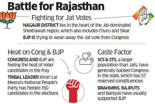 Narendra Modi, caste affiliations major factors in Rajasthan polls