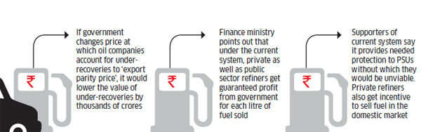 The road to saving Rs 13,500 crore