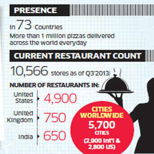 India will top UK as Domino's second-largest market: CEO Patrick Doyle