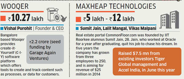 New startups storm IITs with better pay package