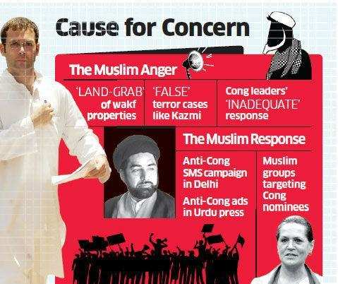 After vote drought, Congress faces a muslim famine