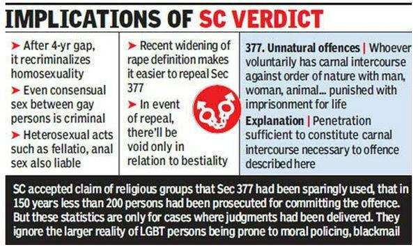 SC ruling on homosexuality: There is still room for review