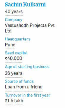 Avenue Venture Partners Real Estate Fund has invested Rs 20 crore in an upcoming AnandGram project, the first time a real estate fund has done so in an affordable housing project.