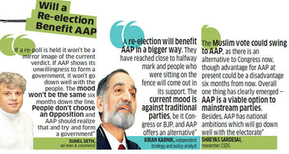 Is AAP leader Arvind Kejriwal ready to bite the bullet and lead Delhi?