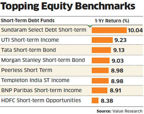 Short-term debt funds best bet for higher returns