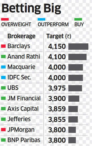 Brokerages like JPMorgan, Nomura, Barclays and BNP Paribas upgrade stock post Narayana Murthy return