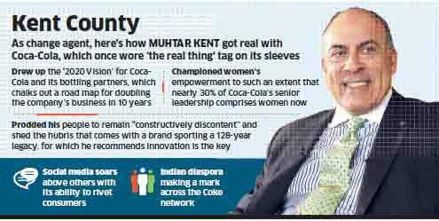 Coca-Cola CEO Mukhtar Kent advises his team to shed hubris