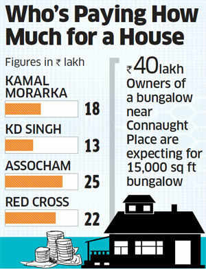Lutyens' Delhi: Rentals shoot through the roof as rich line up to rent sprawling properties