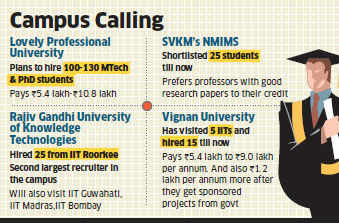Private universities match IT giants in hiring at IITs