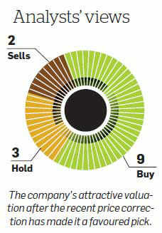 Stock pick: Bharat Electronics a good long-term bet