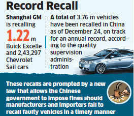 China jv of general motors recalls 1 4 million cars for General motors vehicle recalls