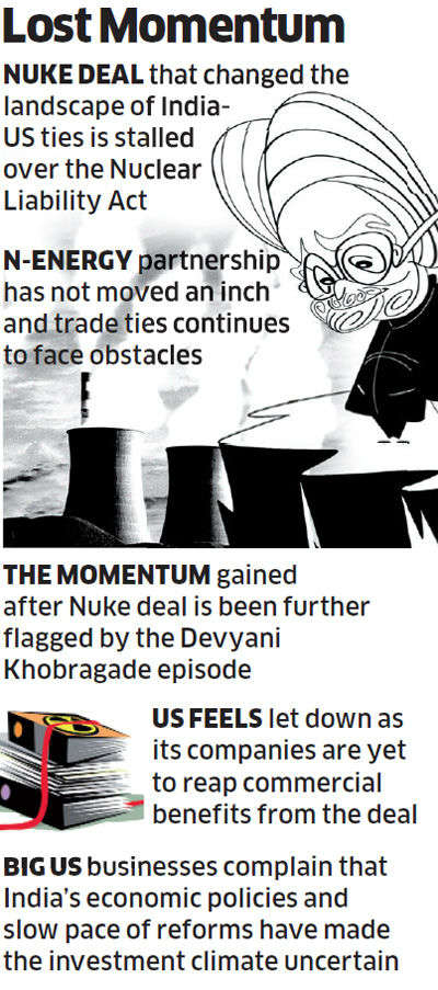 PM's N-Deal that changed landscape of India-US ties stalled over Nuclear Liability Act