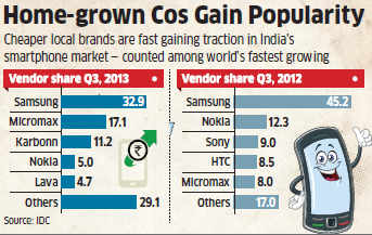 Sony, Lenovo eye bigger share of Indian smartphone market