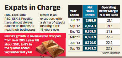 No Indian CEO at Nestle since 1998; analysts feel it needs a new recipe for India