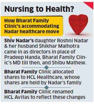 HCL's Shiv Nadar makes healthcare foray