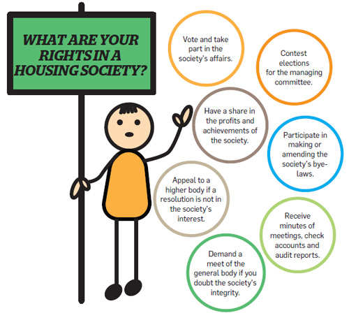 Housing society elections: Know your rights to challenge the position held by members