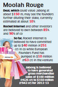 Jabong to raise $ 100 million in fresh round of funding