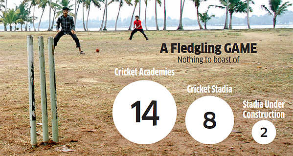 Kerala Cricket takes a digital turn with CricHQ