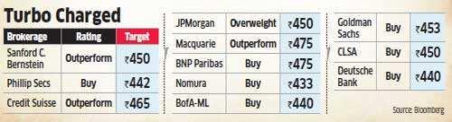 Does India's Warren Buffett, Rakesh Jhunjhunwala, see a Burlington Santa Fe in Tata Motors?