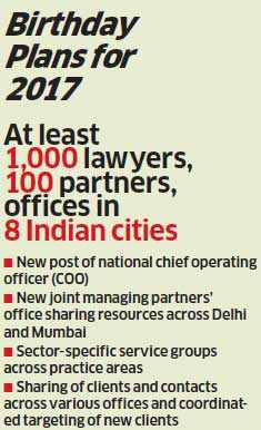 How Cyril Shroff changed the way legal services operate & created the country's largest law firm