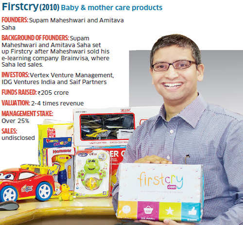 Top 7 entrepreneurs driving fortunes at India's most valuable e-commerce companies