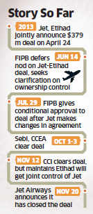 Sebi issues showcause notice to Etihad Airways on Jet deal