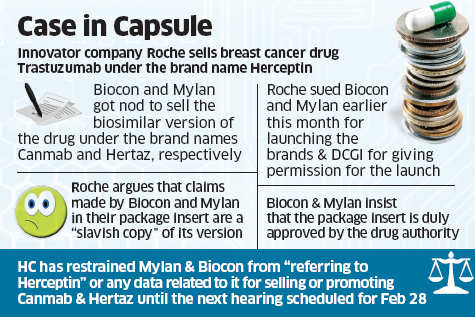 Bangalore-based Biocon and US generic drugmaker Mylan have challenged Delhi High Court's interim order which barred them from using Roche's data.