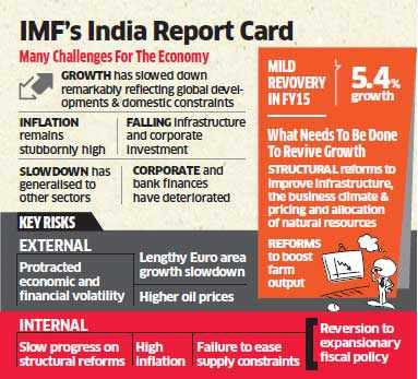 IMF lauds India's monetary policy to control inflation