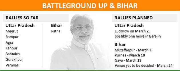 Battleground UP and Bihar