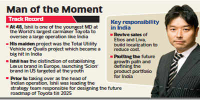 Toyota's Naomi Ishii gears up to the challenges of Indian auto market