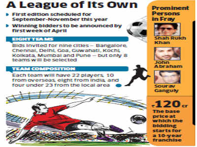 IMG-Reliance invites bids for IPL-style Soccer League; SRK, John Abraham, Sourav Ganguly express interest