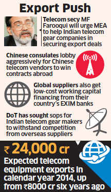Telecom gear companies may get MEA aid to win deals abroad