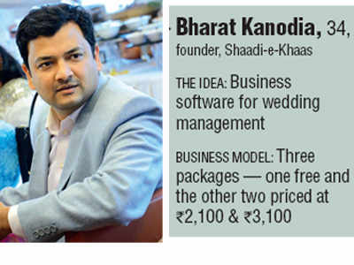 CrediHealth, Perfiniti, FolksVagn & Shaadi-e-Khaas: Four start-ups with innovative ideas
