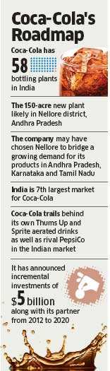 Coke plans to set up Rs 1,200-cr unit in AP; Nellore to be biggest greenfield facility in Asia