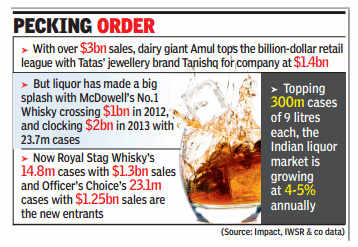 Officer's Choice, Royal Stag in $1 billion club