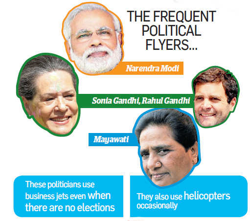 How political parties have a well-oiled system of hiring aircraft during elections