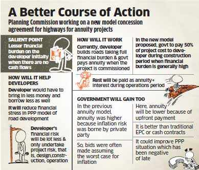 New development model for road projects on cards