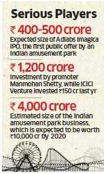 Aditya Birla PE in talks to pick 6 pc in Adlabs Imagica for Rs 100 crore