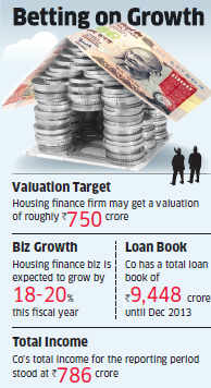 General Atlantic Partners, Apax Partners mulls buying 49 per cent stake in PNB Housing Finance