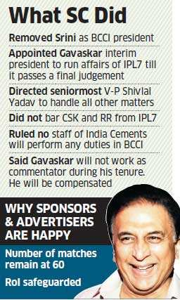 Spot-fixing case: Sunil Gavaskar to replace N Srinivasan as BCCI President for IPL-7
