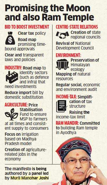 BJP to pitch for economic revival as key plank in election manifesto