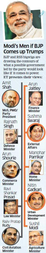 General elections 2014: Meet Narendra Modi's team if BJP comes to power