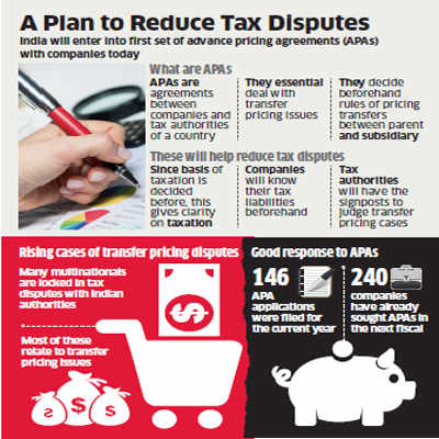 Multinational companies rush to seal tax pacts in advance