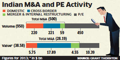 Polls put brakes in M&As in power, infrastructure sectors
