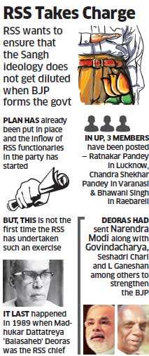 General elections 2014: 2,000 RSS men to run BJP after polls