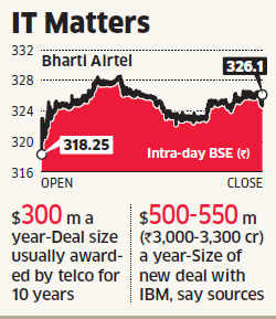 Wipro gains at IBM's expense in Bharti deal