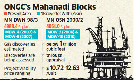 Forget $8 proposed by RIL, ONGC asks for nearly $13 for deep-sea gas